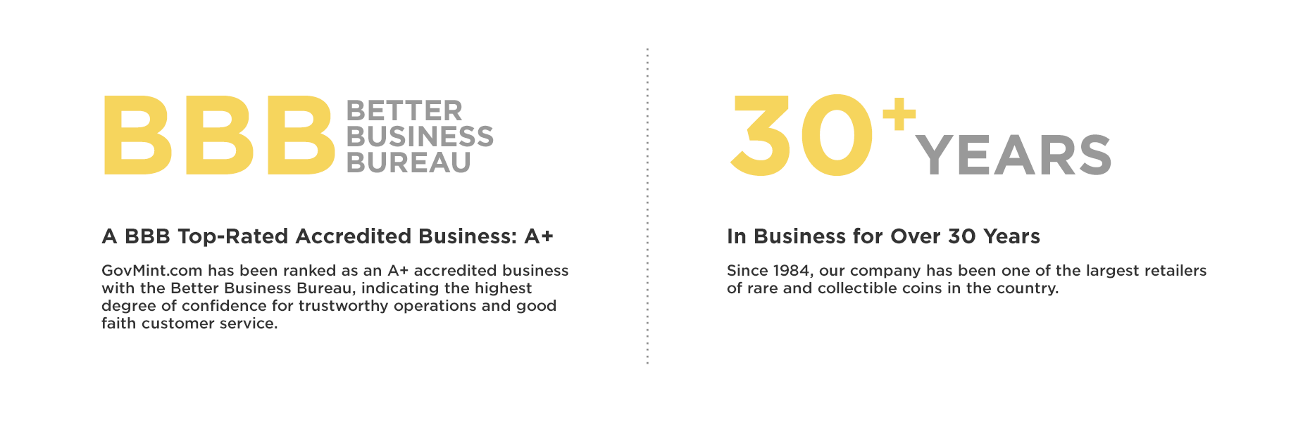 GovMint.com has been ranked as an A+ accredited business with the Better Business Bureau, indicating the highest degree of confidence for trustworthy operations and good faith customer service. GovMint.com has been in business since 1984.