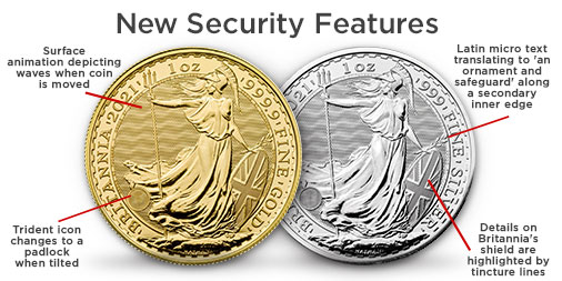 2021 Britannia Security Features