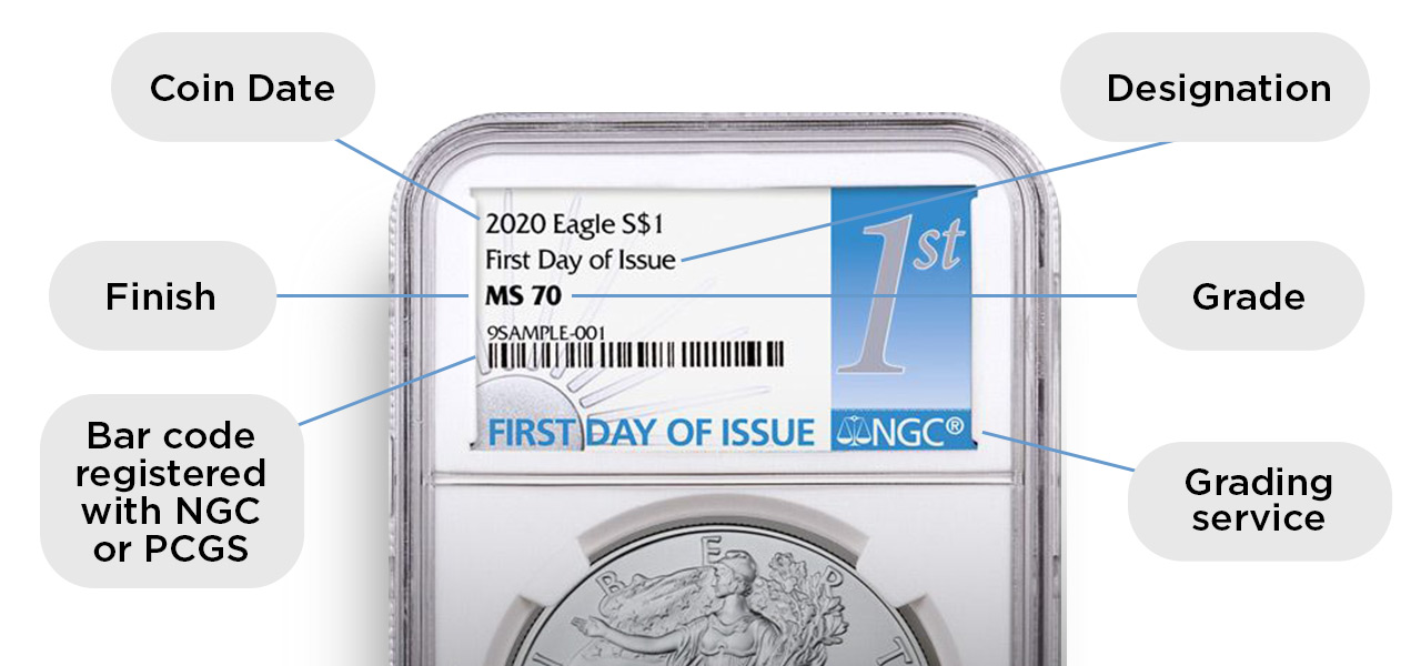 Coin Label Anatomy pointing out the coin date, finish, bar code registered with NGC or PCGS, designation, grade, and grading service