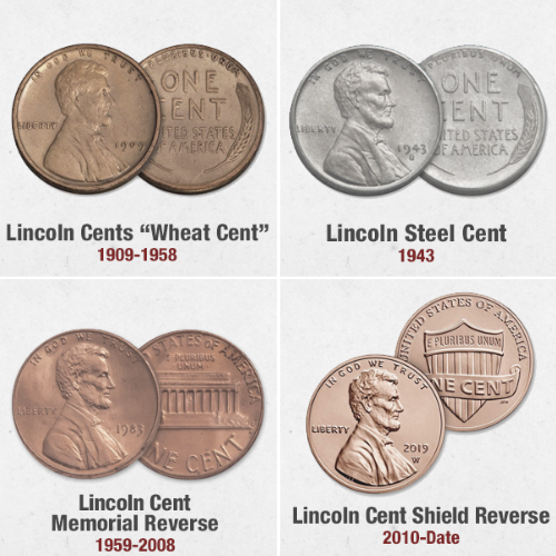 Lincoln Cent Graphic