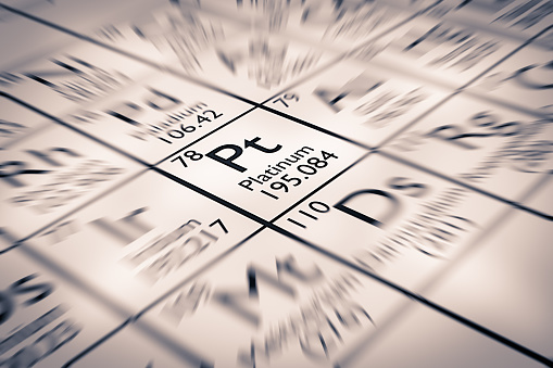 Platinum Periodic Table