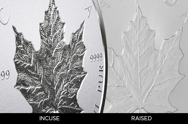 Icuse vs raised